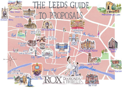 Leeds Proposal Guide